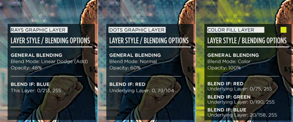 Advanced layer blending was used within the channels of each layer to mix colors with the background.